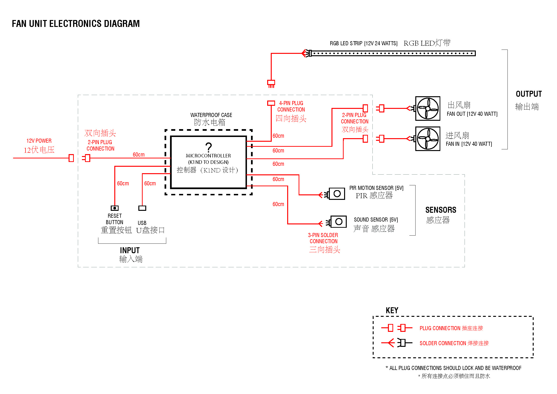 softcity_160912_electrical-assembly-diagram